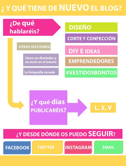 Diagrama-novedades-blog