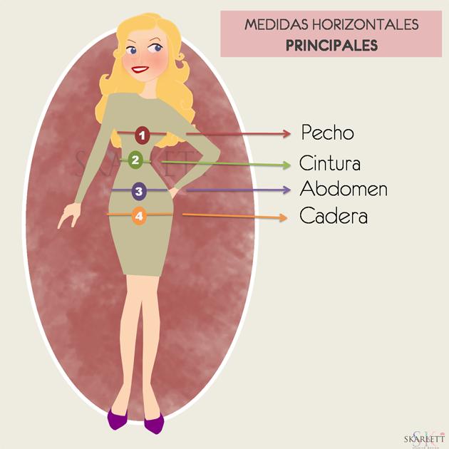 Medidas-corporales-horizontales-1-skarlett
