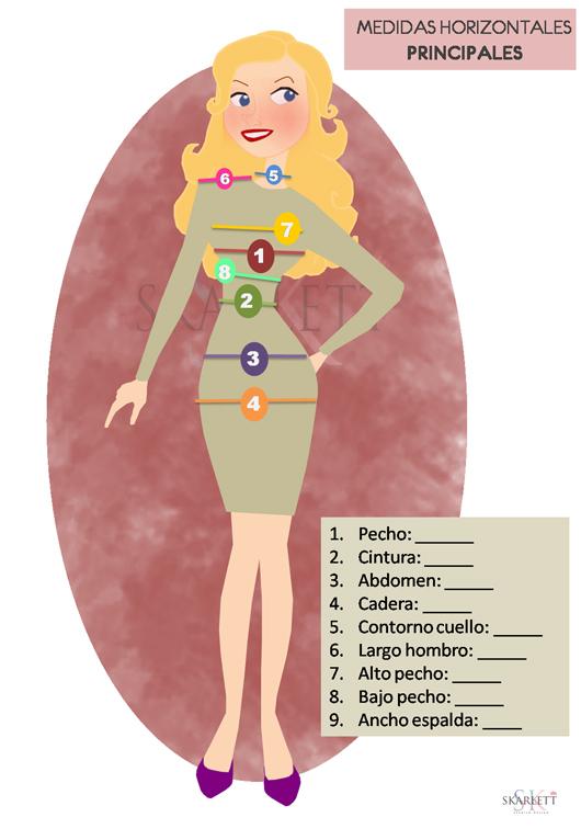 Cómo tomar las medidas corporales. Cuerpo Mujer. Medidas horizontales