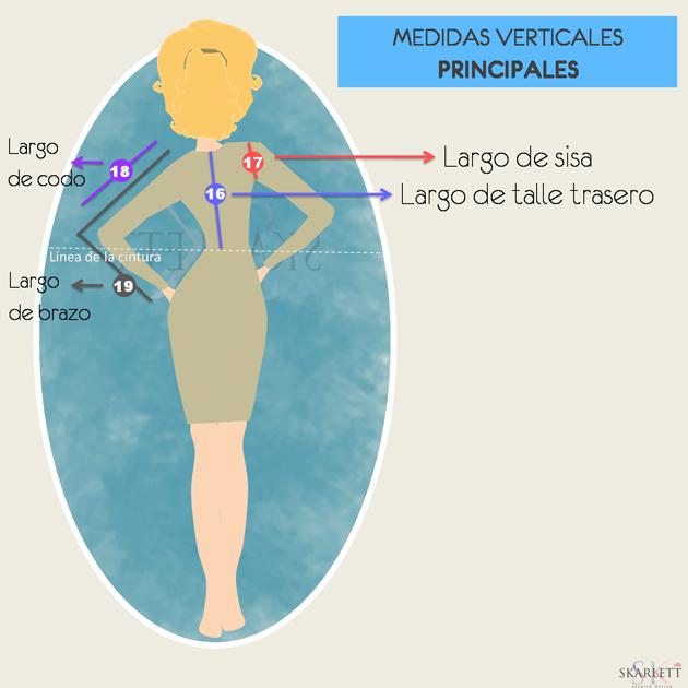 medidas-corporales-verticales-1