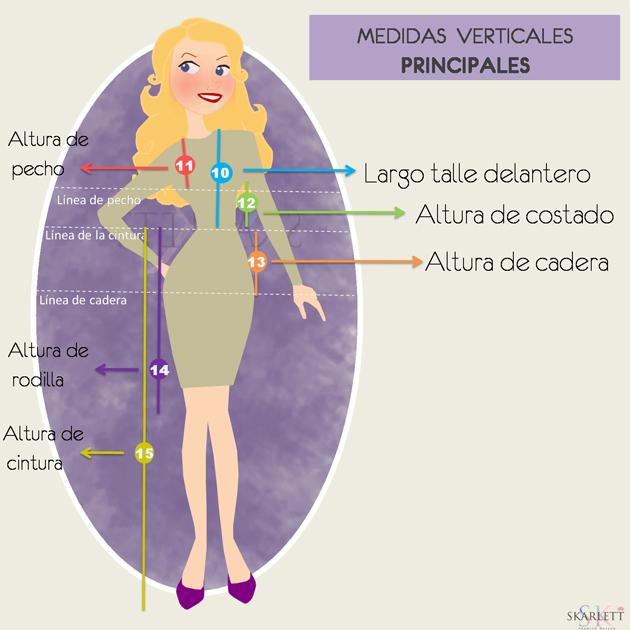 medidas-corporales-verticales-2