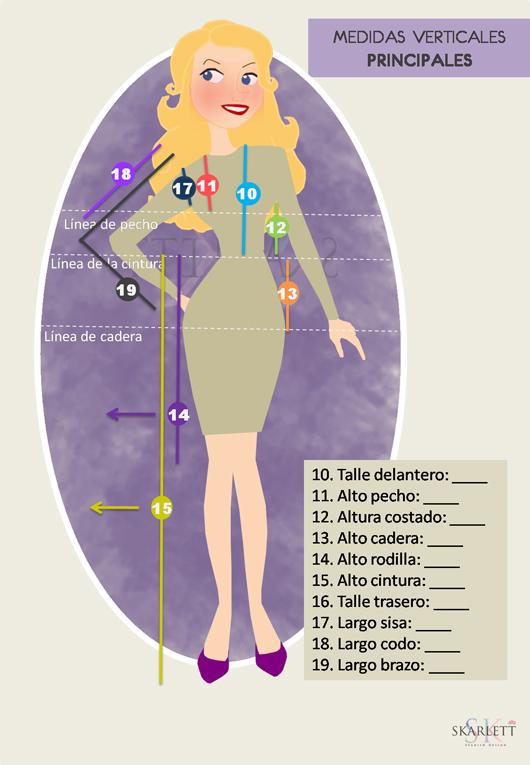 182d44a69 Cómo tomar las medidas corporales. Cuerpo mujer. Medidas verticales ...
