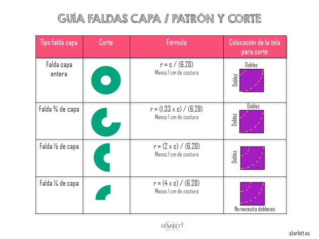 Guia-faldas-capa-630