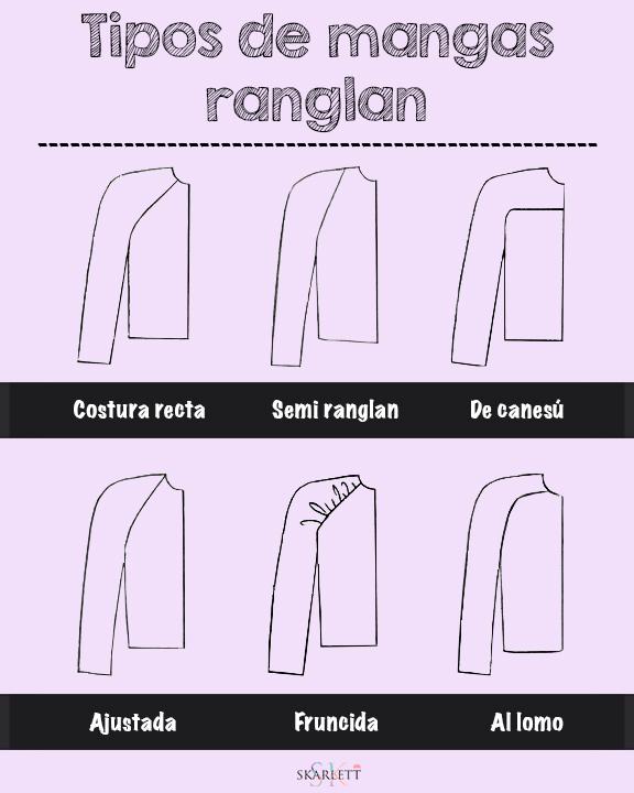 Tipos-de-mangas-ranglan