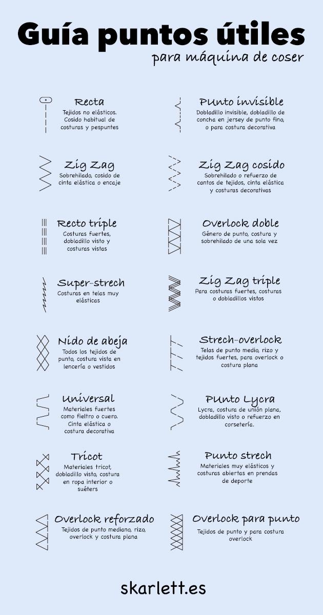 Guía de puntadas para máquina de coser - Little Post - Skarlett Costura