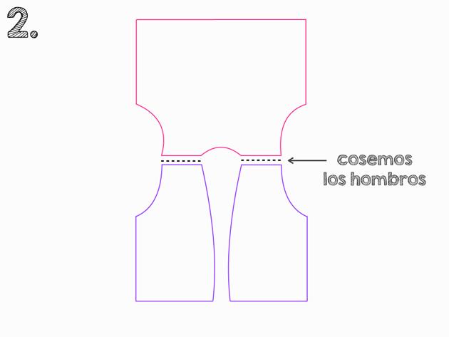 Coser-mangas-facil-2