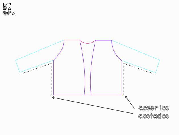 Coser-mangas-facil-5