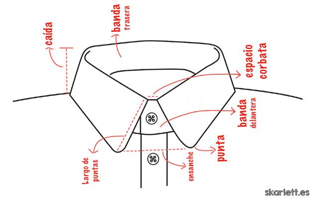 partes-cuello-camisa