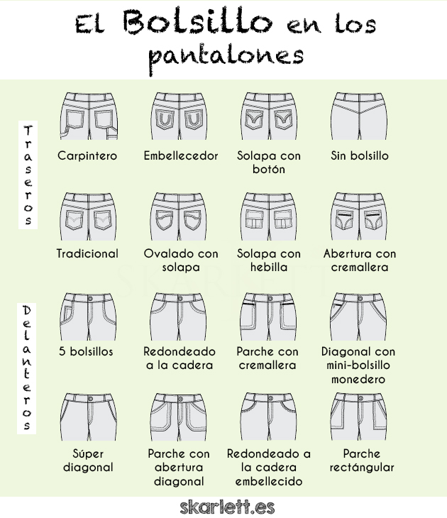 tipos-bolsillos-pantalones