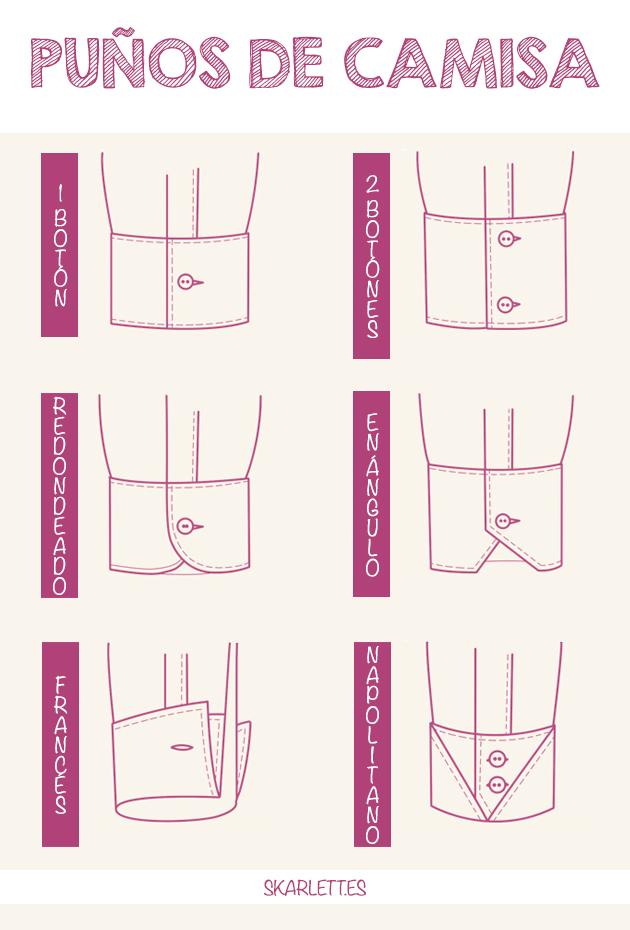 puños-de-camisa-clases - Skarlett Costura